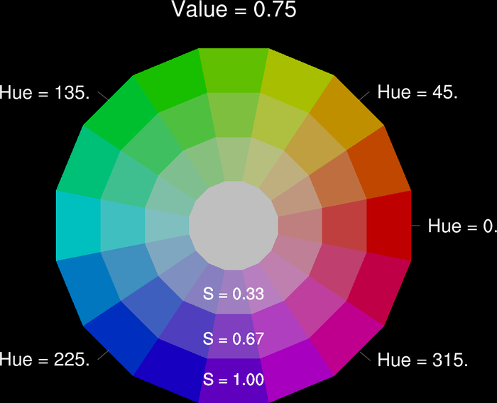 color table: