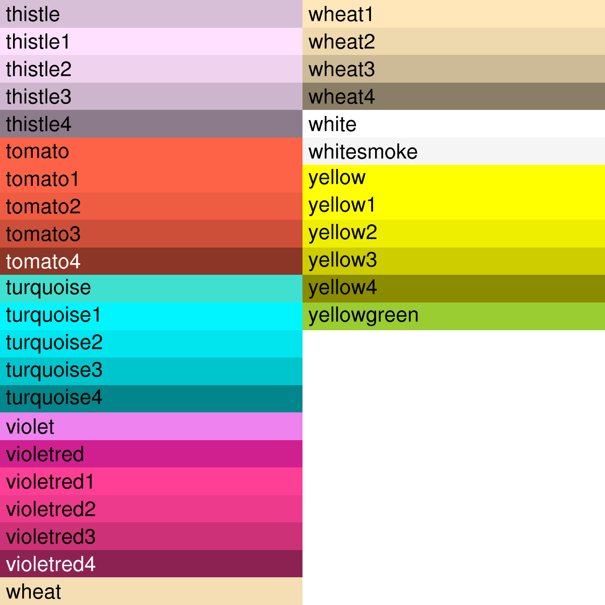 Named colors for White is all colors