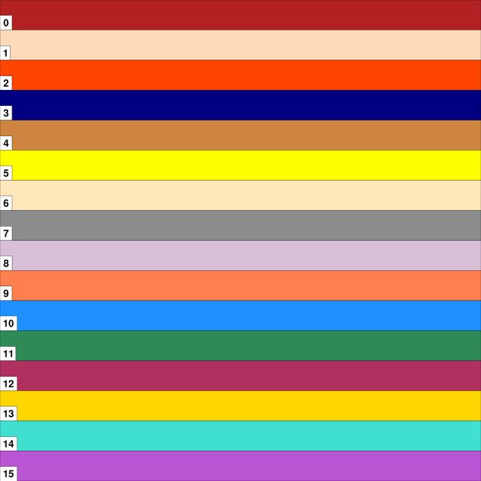 Ncl Color Table Reverse | Coloringssite co