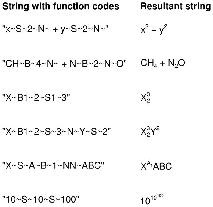 Mathematica String Conversion