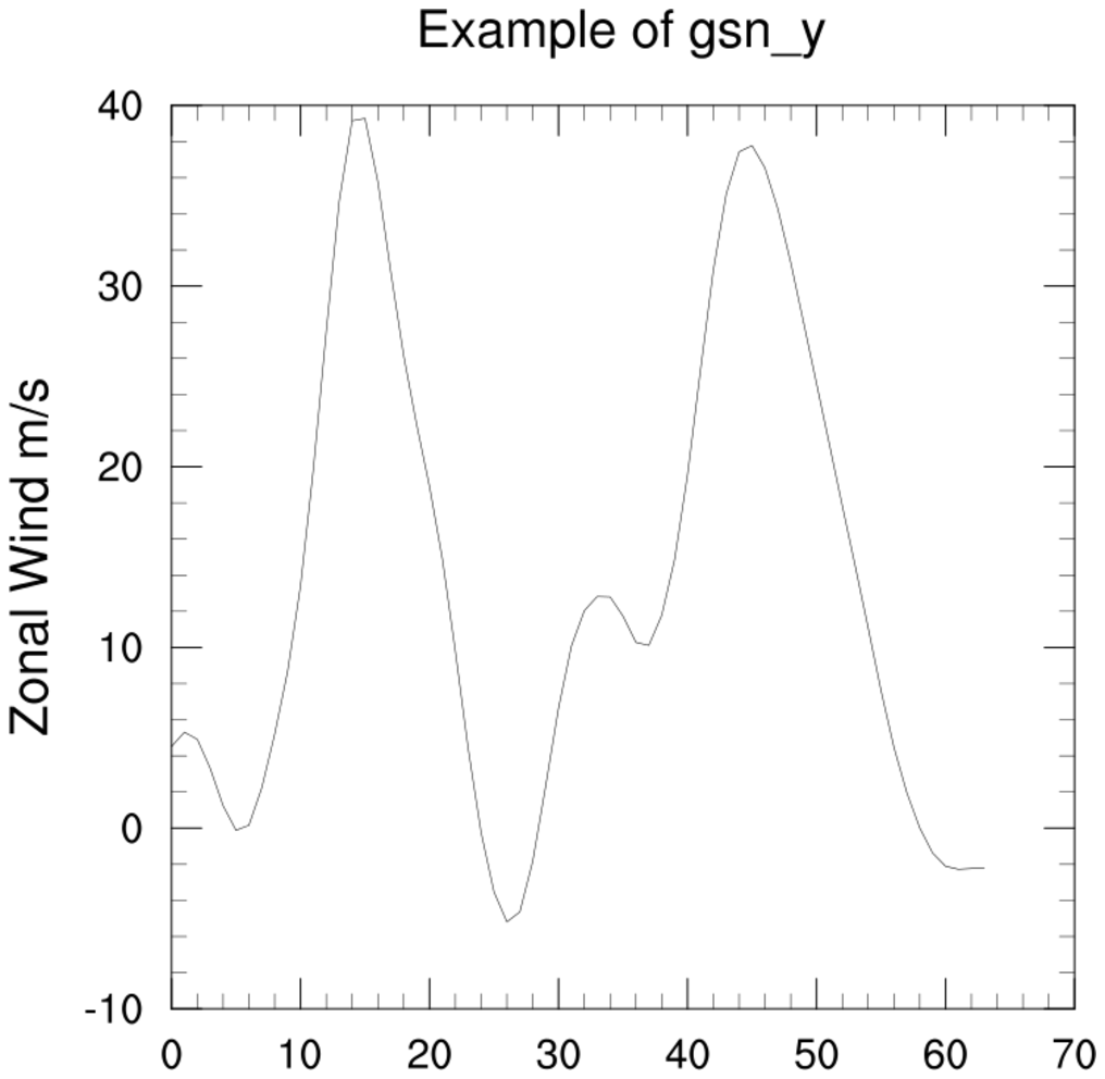 Ncl graphics line generic high level plot interfaces gsnxy5l demonstrates the use of the gsny plot interface pooptronica Image collections