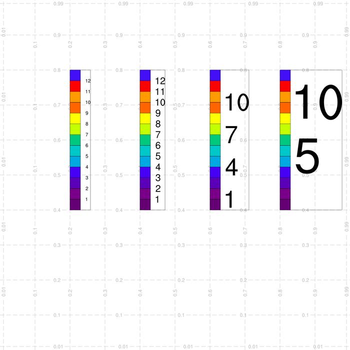 NCL Graphics: Label Bars