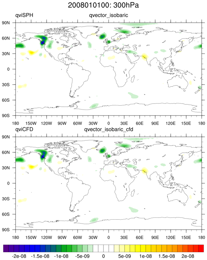 NCL Applications: Meridional and Zonal gradients