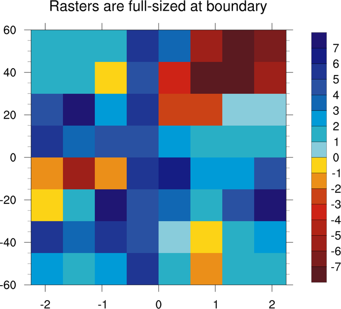 NCL Graphics: Contour Raster Mode