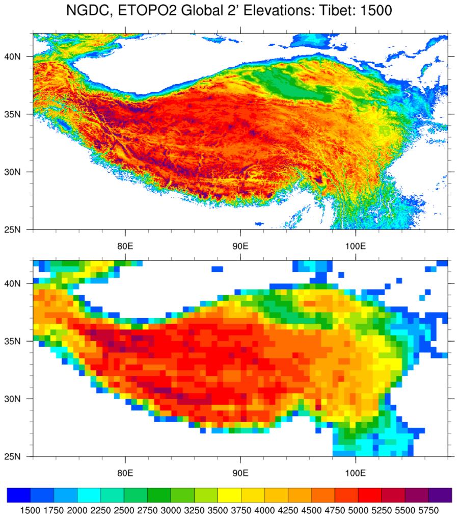 Python 3d Interpolation Irregular Grid