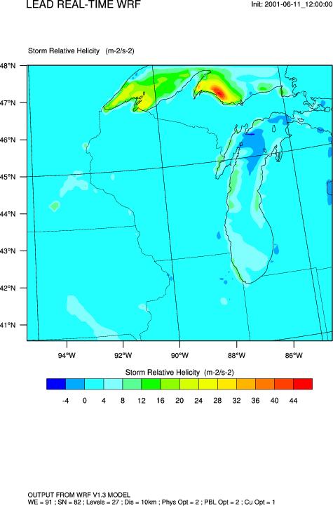 NCL Graphics: Plotting WRF-ARW data using NCL