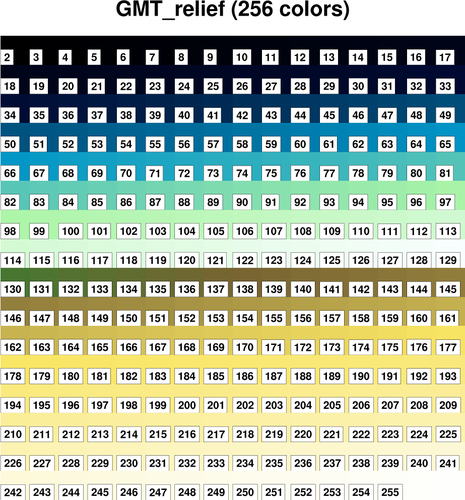 GMT_relief Color Table
