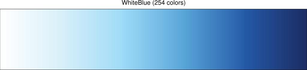 Color Index 0 White 1 Black