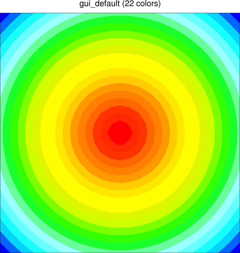 gui default color table