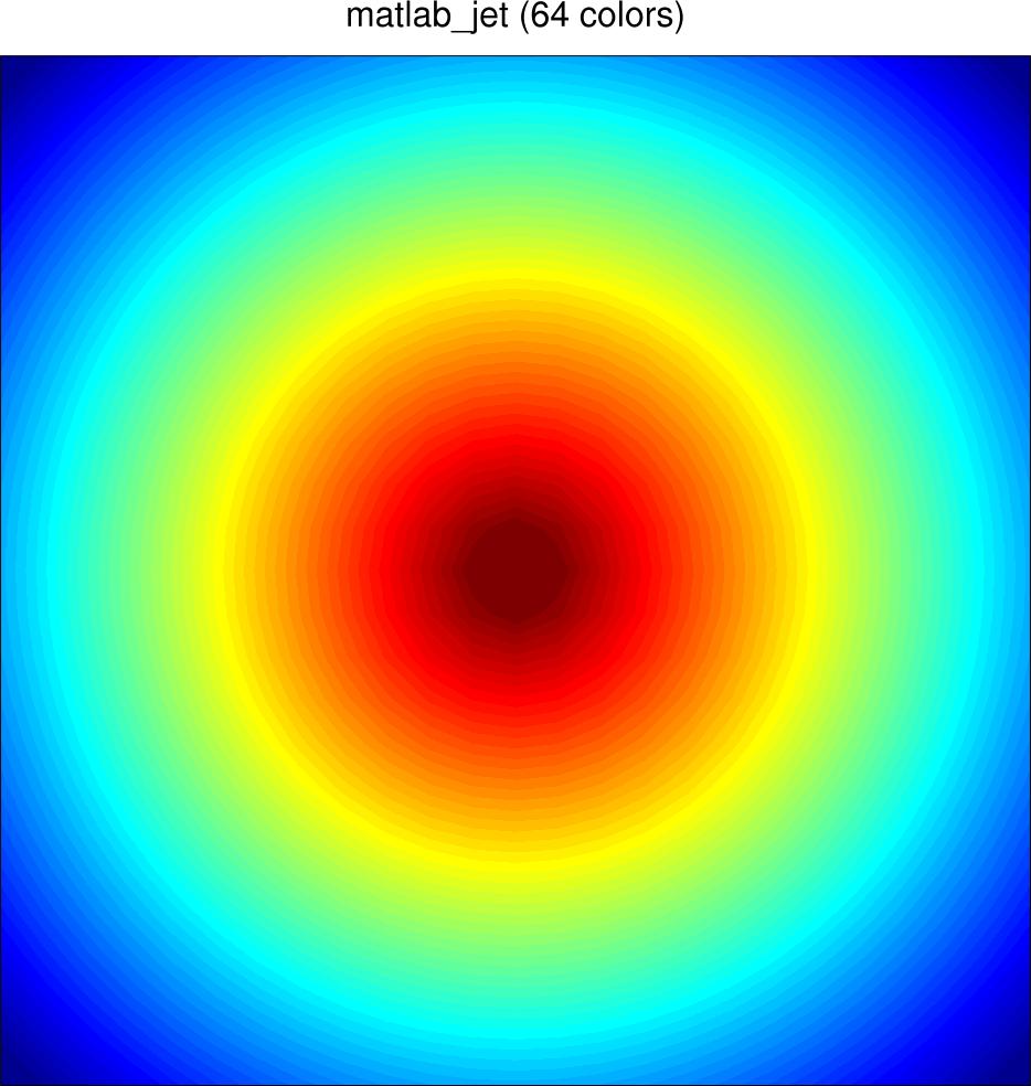 Matlab_jet Color Table