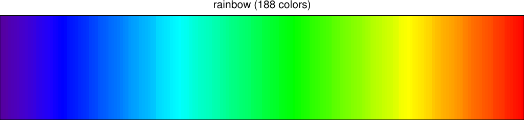 rainbow color table - Rainbow Color