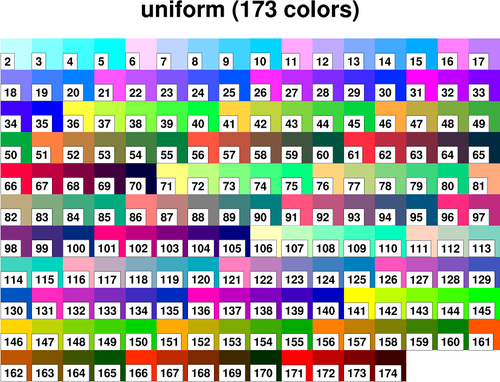 Uniform Color Table