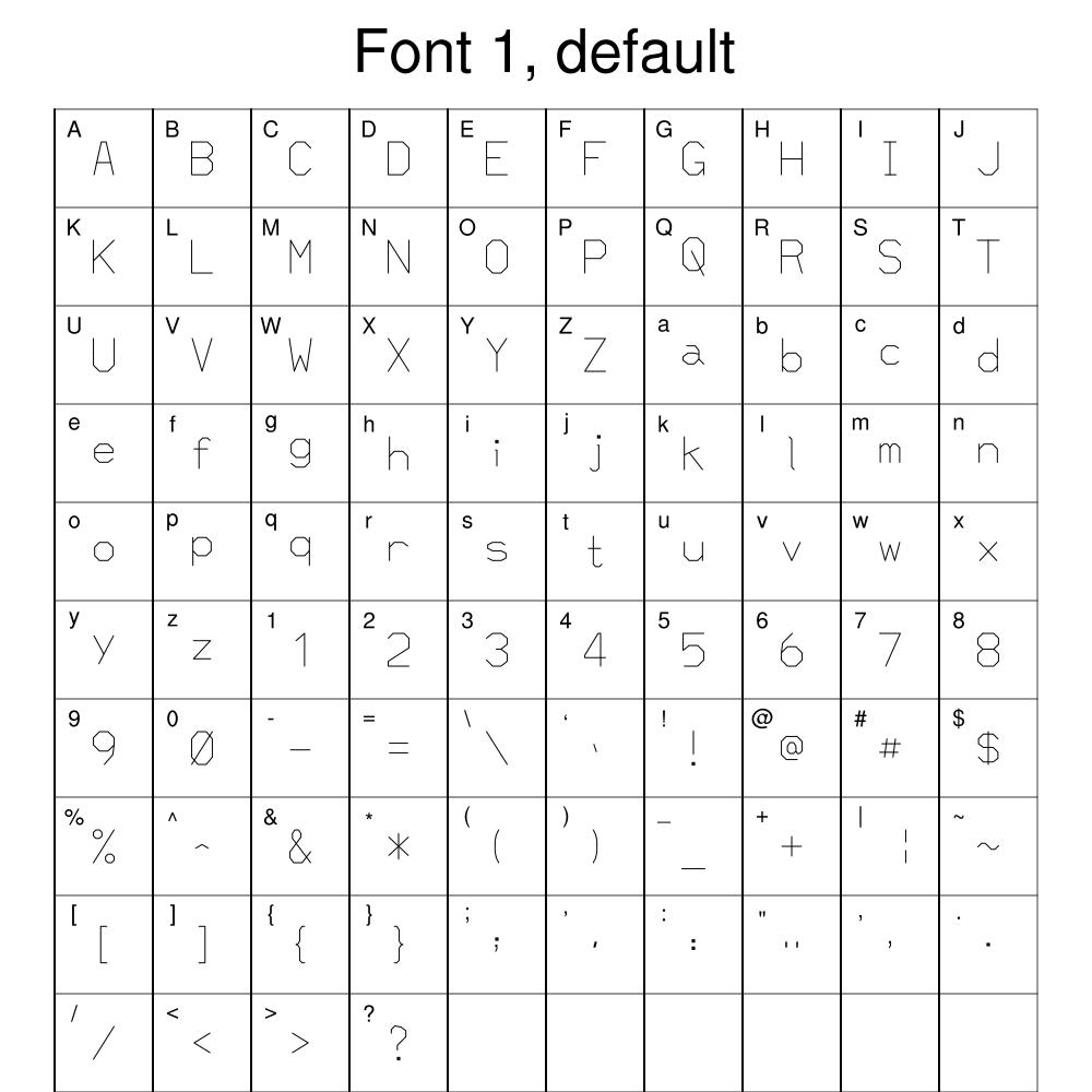 Ncl Graphics Font Tables