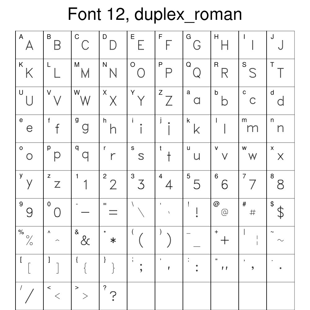 NCL Graphics: font tables