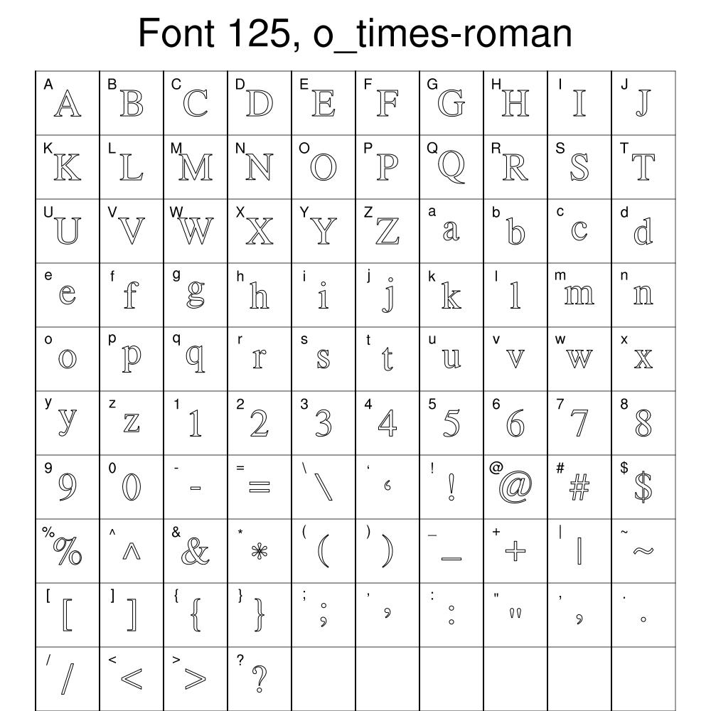 NCL Graphics: font tables