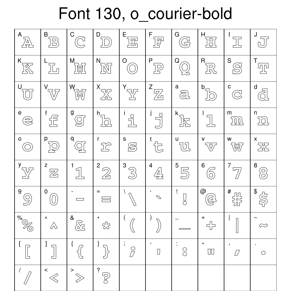 Cool Letter Ncl Graphics Font Tables