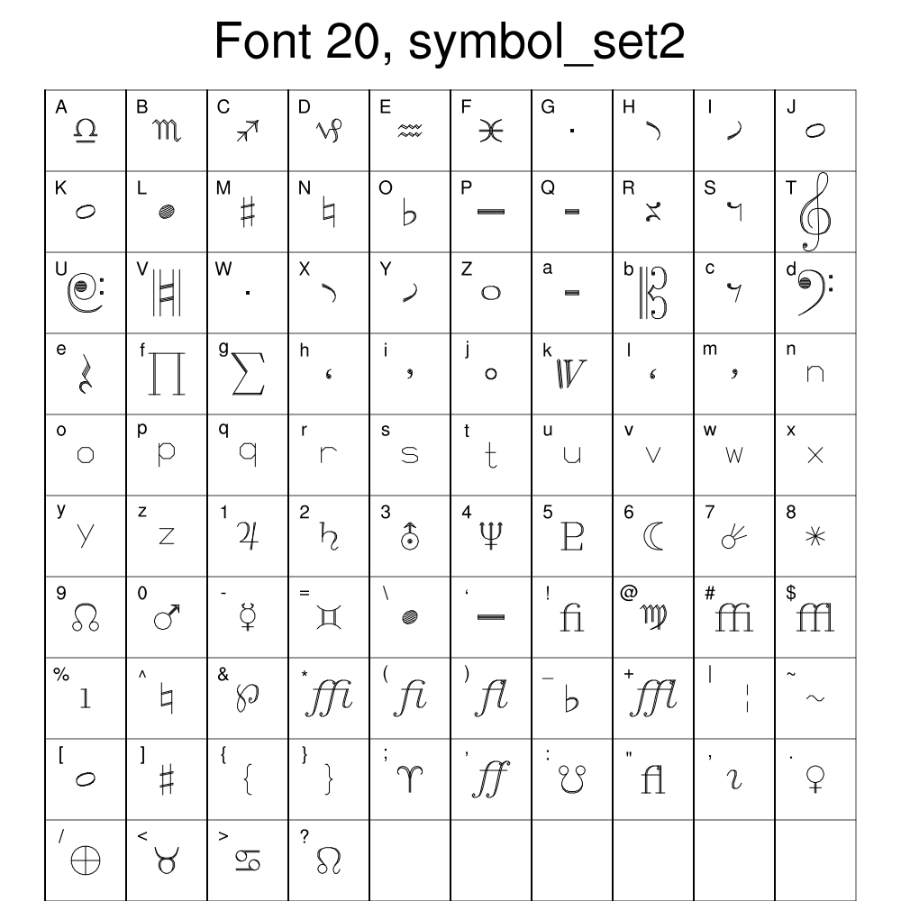 Ncl graphics font tables biocorpaavc Images