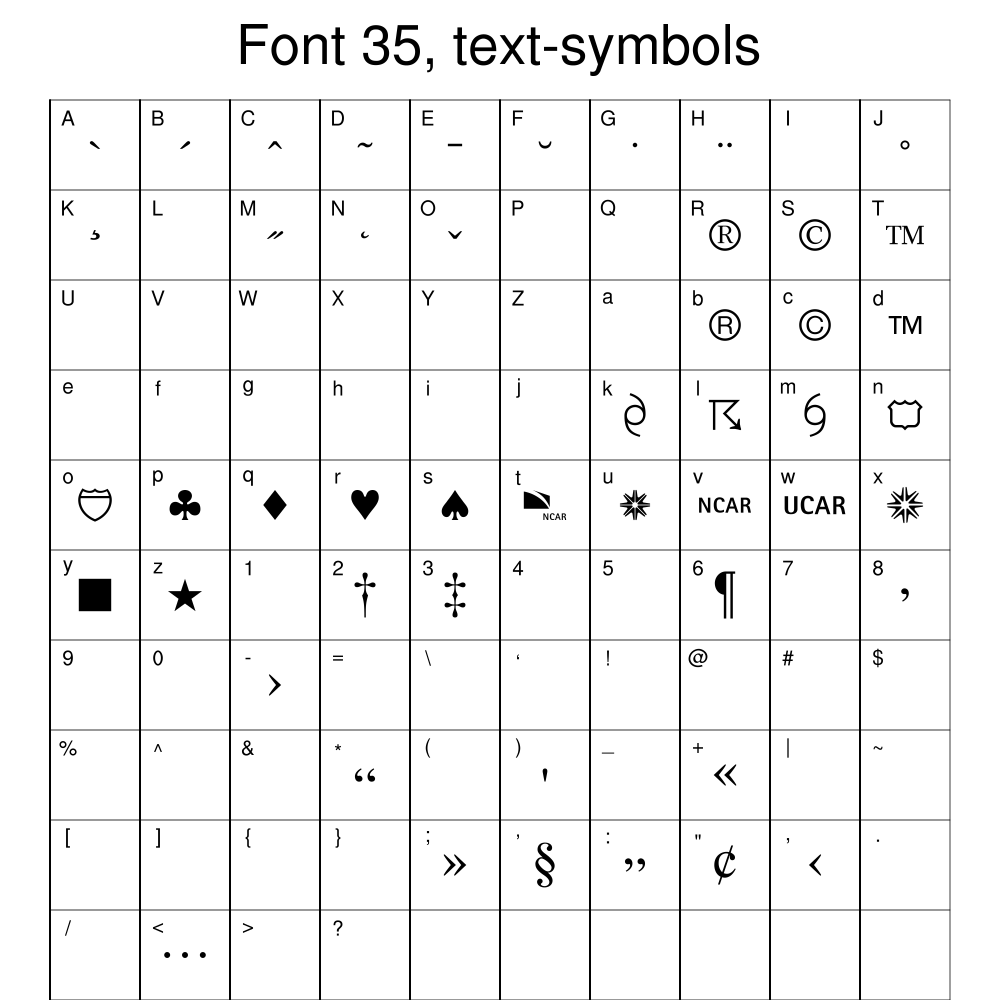 And Letters P S In Font Tables 37 137